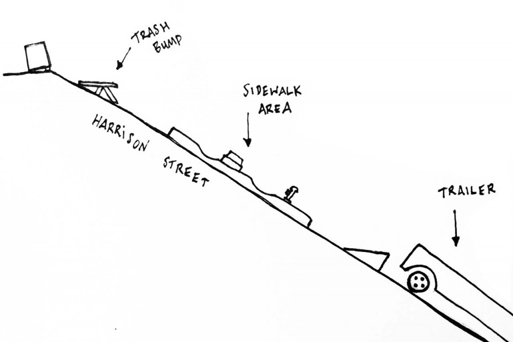 course diagram 1